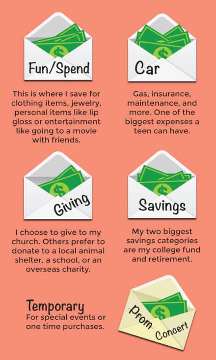 Money-Envelopes-Sidebar